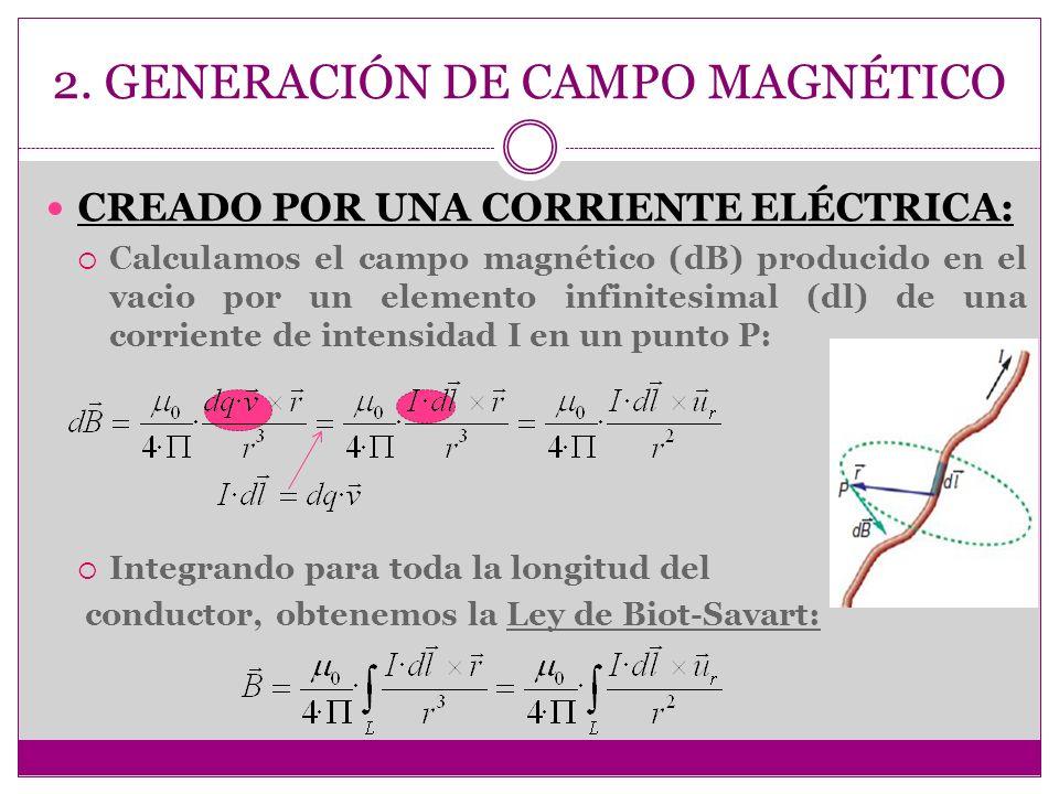 2. GENERACIÓN DE CAMPO MAGNÉTICO CREADO POR UNA CORRIENTE ELÉCTRICA: Calculamos el campo magnético (dB) producido en el vacio por un elemento infinite