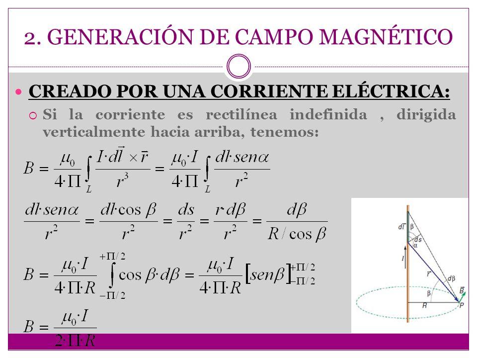 2. GENERACIÓN DE CAMPO MAGNÉTICO CREADO POR UNA CORRIENTE ELÉCTRICA: Si la corriente es rectilínea indefinida, dirigida verticalmente hacia arriba, te