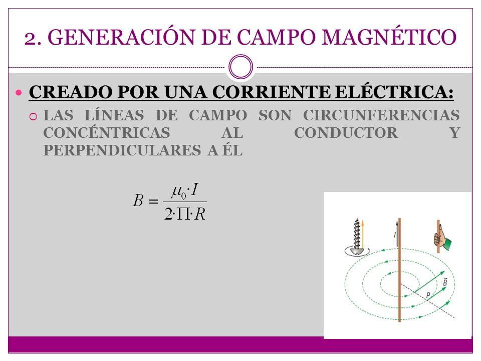 2. GENERACIÓN DE CAMPO MAGNÉTICO CREADO POR UNA CORRIENTE ELÉCTRICA: LAS LÍNEAS DE CAMPO SON CIRCUNFERENCIAS CONCÉNTRICAS AL CONDUCTOR Y PERPENDICULAR