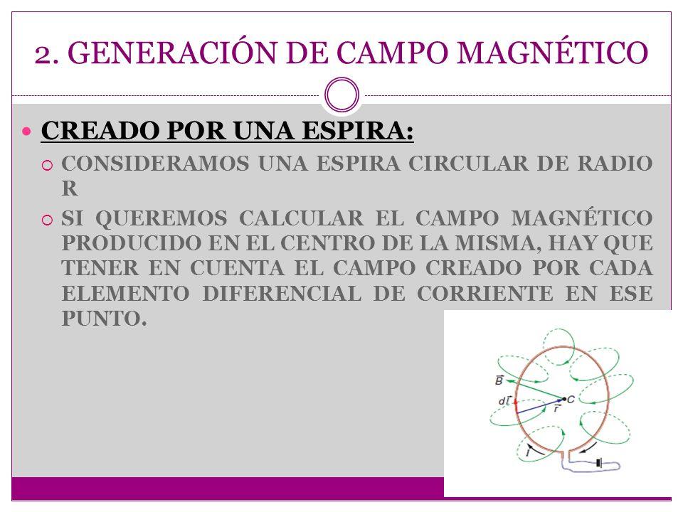 2. GENERACIÓN DE CAMPO MAGNÉTICO CREADO POR UNA ESPIRA: CONSIDERAMOS UNA ESPIRA CIRCULAR DE RADIO R SI QUEREMOS CALCULAR EL CAMPO MAGNÉTICO PRODUCIDO