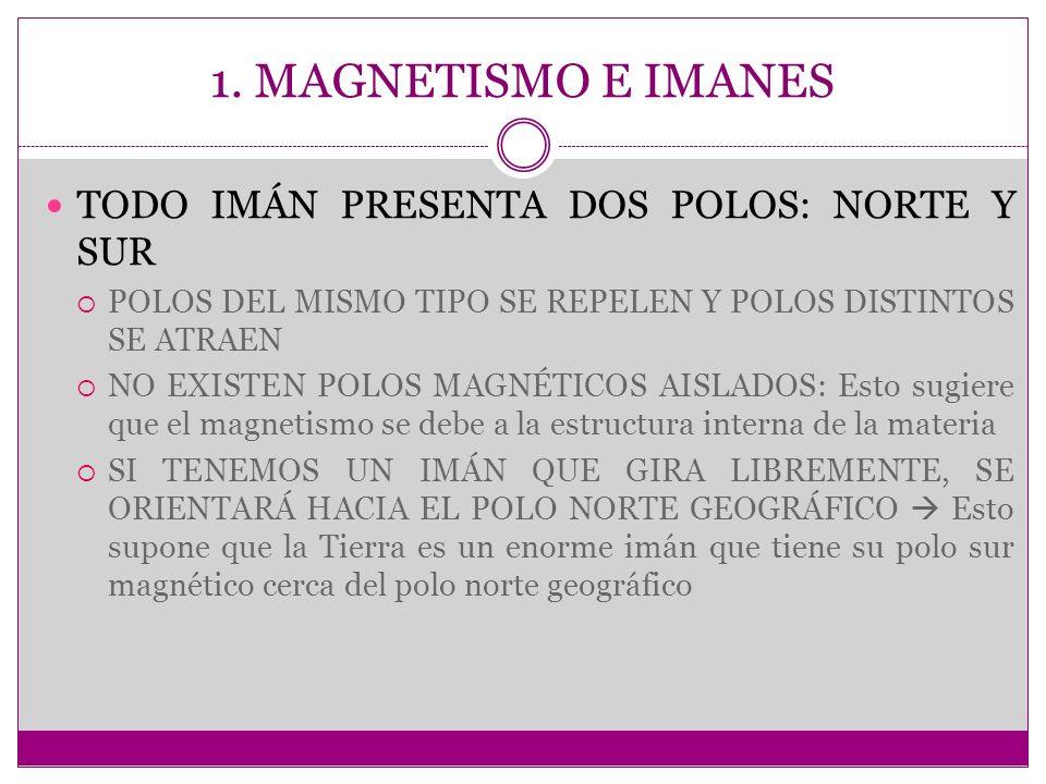 1. MAGNETISMO E IMANES TODO IMÁN PRESENTA DOS POLOS: NORTE Y SUR POLOS DEL MISMO TIPO SE REPELEN Y POLOS DISTINTOS SE ATRAEN NO EXISTEN POLOS MAGNÉTIC