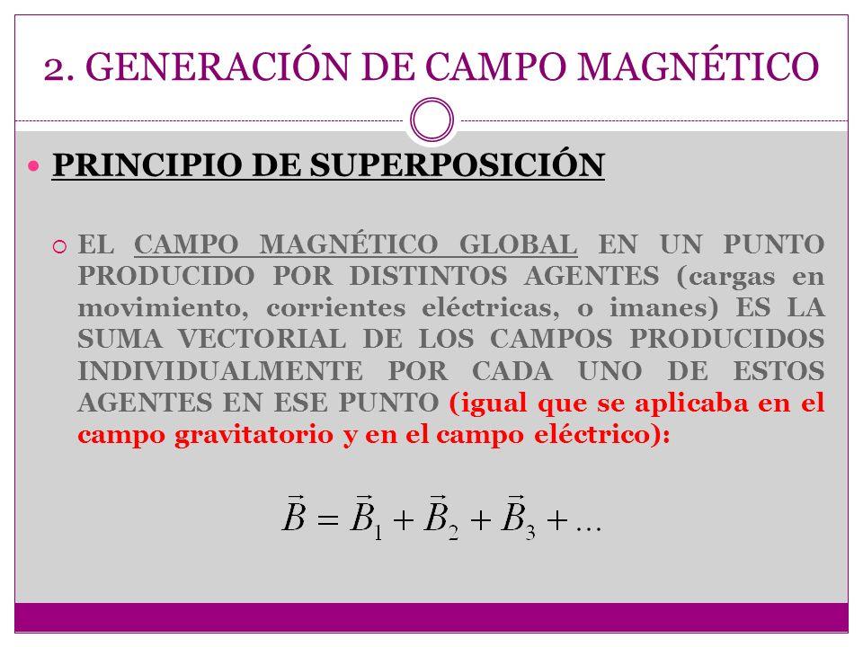 2. GENERACIÓN DE CAMPO MAGNÉTICO PRINCIPIO DE SUPERPOSICIÓN EL CAMPO MAGNÉTICO GLOBAL EN UN PUNTO PRODUCIDO POR DISTINTOS AGENTES (cargas en movimient