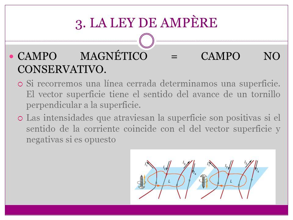 3. LA LEY DE AMPÈRE CAMPO MAGNÉTICO = CAMPO NO CONSERVATIVO. Si recorremos una línea cerrada determinamos una superficie. El vector superficie tiene e