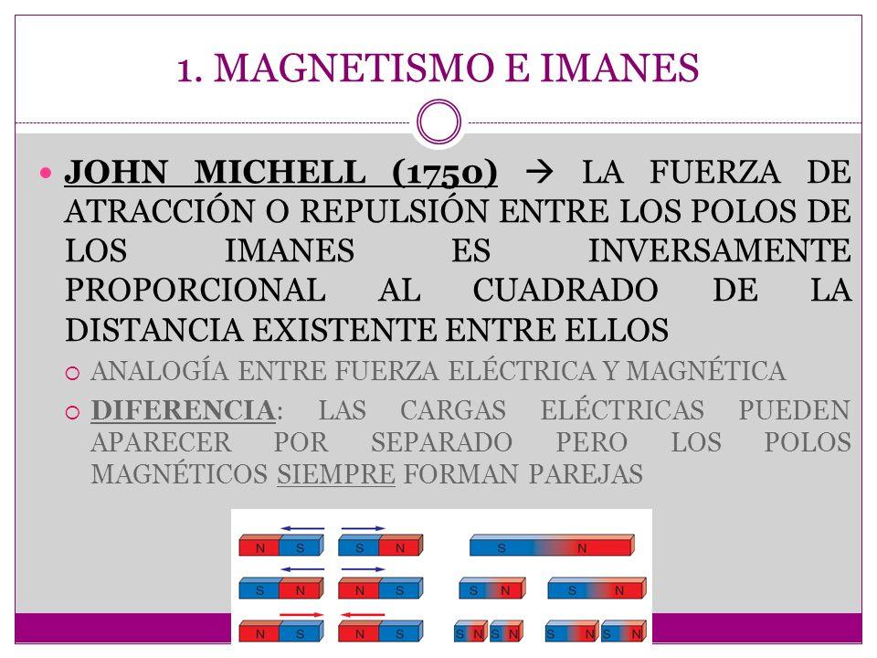 1. MAGNETISMO E IMANES JOHN MICHELL (1750) LA FUERZA DE ATRACCIÓN O REPULSIÓN ENTRE LOS POLOS DE LOS IMANES ES INVERSAMENTE PROPORCIONAL AL CUADRADO D