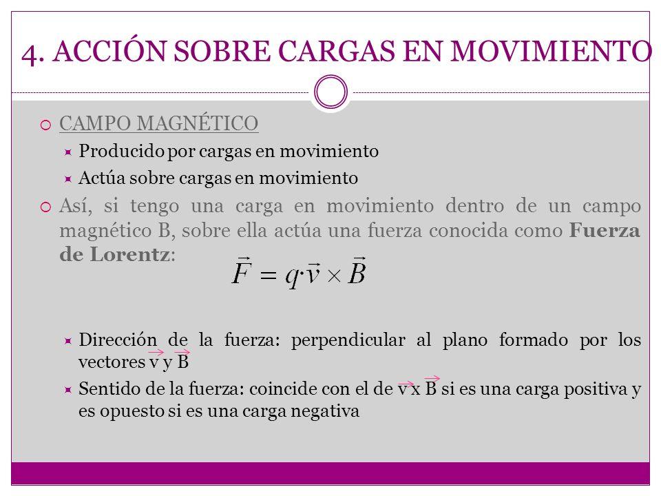 4. ACCIÓN SOBRE CARGAS EN MOVIMIENTO CAMPO MAGNÉTICO Producido por cargas en movimiento Actúa sobre cargas en movimiento Así, si tengo una carga en mo