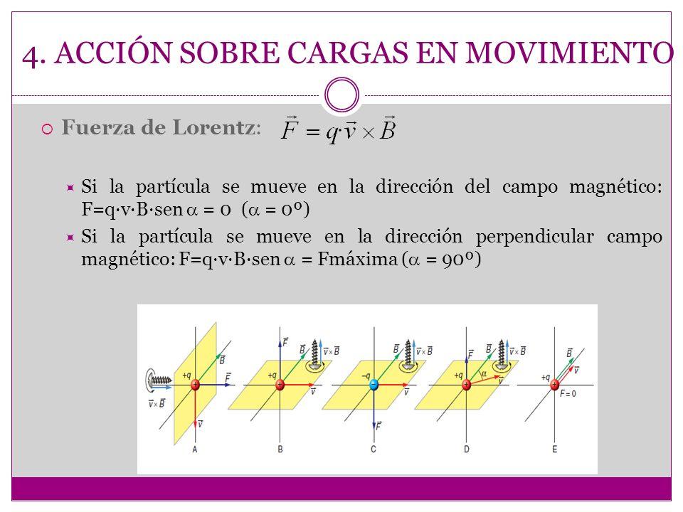 4. ACCIÓN SOBRE CARGAS EN MOVIMIENTO Fuerza de Lorentz: Si la partícula se mueve en la dirección del campo magnético: F=q·v·B·sen = 0 ( = 0º) Si la pa