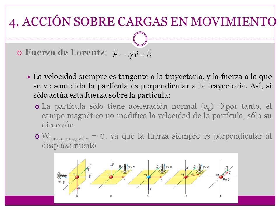 4. ACCIÓN SOBRE CARGAS EN MOVIMIENTO Fuerza de Lorentz: La velocidad siempre es tangente a la trayectoria, y la fuerza a la que se ve sometida la part