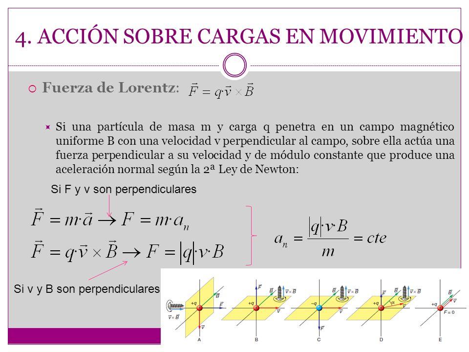 4. ACCIÓN SOBRE CARGAS EN MOVIMIENTO Fuerza de Lorentz: Si una partícula de masa m y carga q penetra en un campo magnético uniforme B con una velocida
