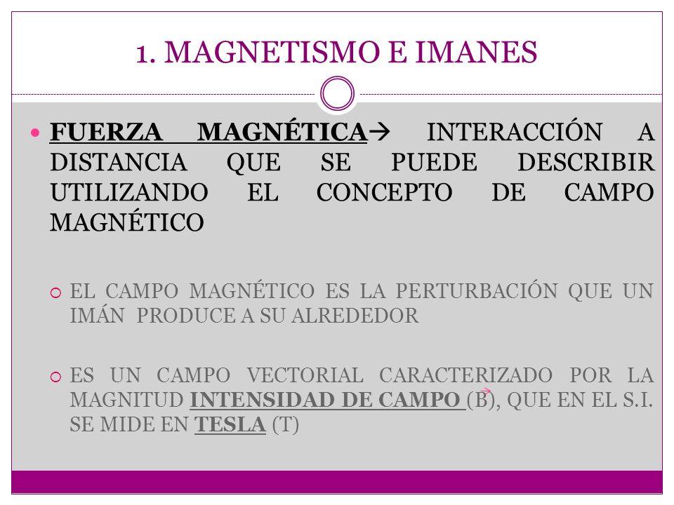 1. MAGNETISMO E IMANES FUERZA MAGNÉTICA INTERACCIÓN A DISTANCIA QUE SE PUEDE DESCRIBIR UTILIZANDO EL CONCEPTO DE CAMPO MAGNÉTICO EL CAMPO MAGNÉTICO ES