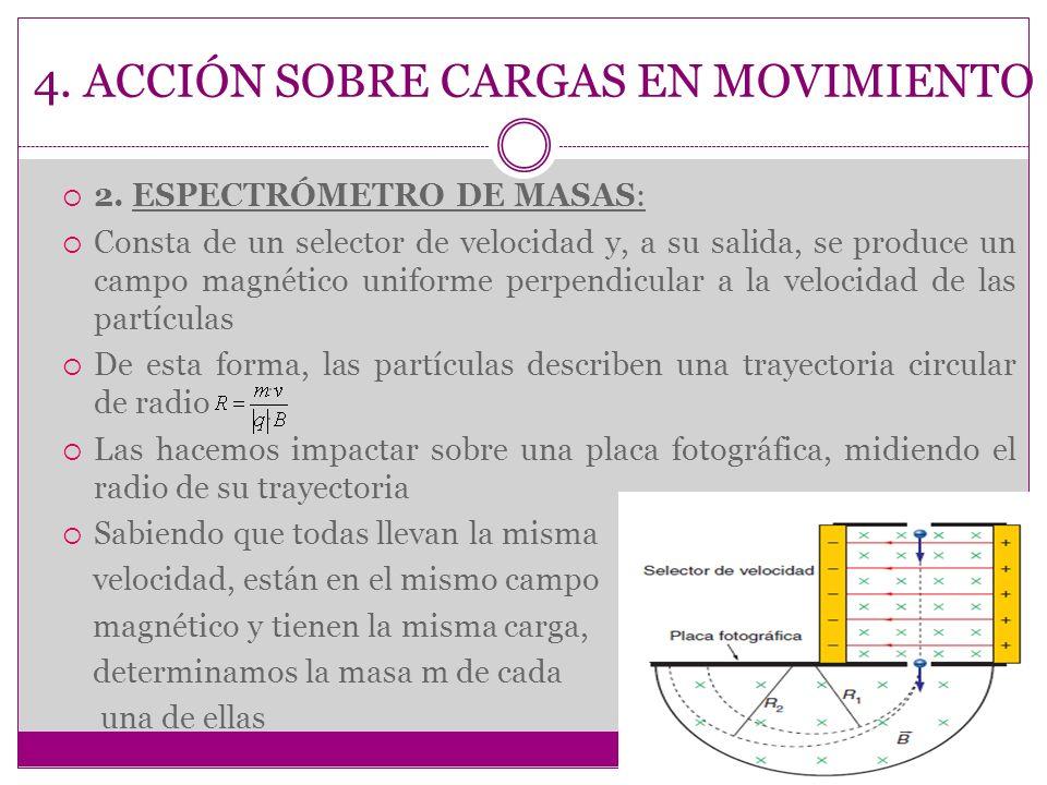 4. ACCIÓN SOBRE CARGAS EN MOVIMIENTO 2. ESPECTRÓMETRO DE MASAS: Consta de un selector de velocidad y, a su salida, se produce un campo magnético unifo