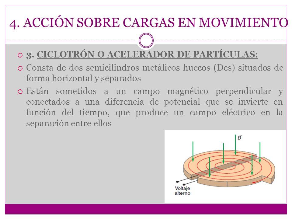 4. ACCIÓN SOBRE CARGAS EN MOVIMIENTO 3. CICLOTRÓN O ACELERADOR DE PARTÍCULAS: Consta de dos semicilindros metálicos huecos (Des) situados de forma hor
