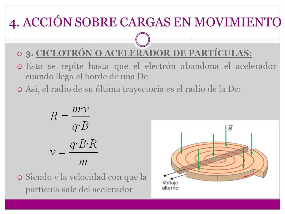 4. ACCIÓN SOBRE CARGAS EN MOVIMIENTO 3. CICLOTRÓN O ACELERADOR DE PARTÍCULAS: Esto se repite hasta que el electrón abandona el acelerador cuando llega