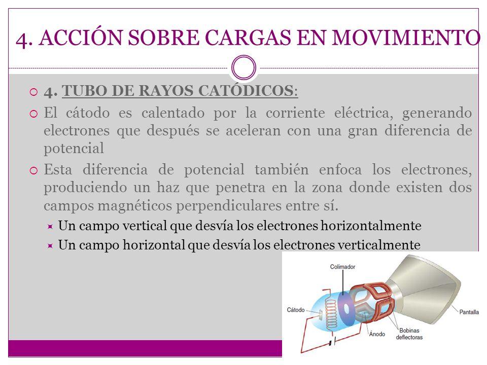 4. ACCIÓN SOBRE CARGAS EN MOVIMIENTO 4. TUBO DE RAYOS CATÓDICOS: El cátodo es calentado por la corriente eléctrica, generando electrones que después s