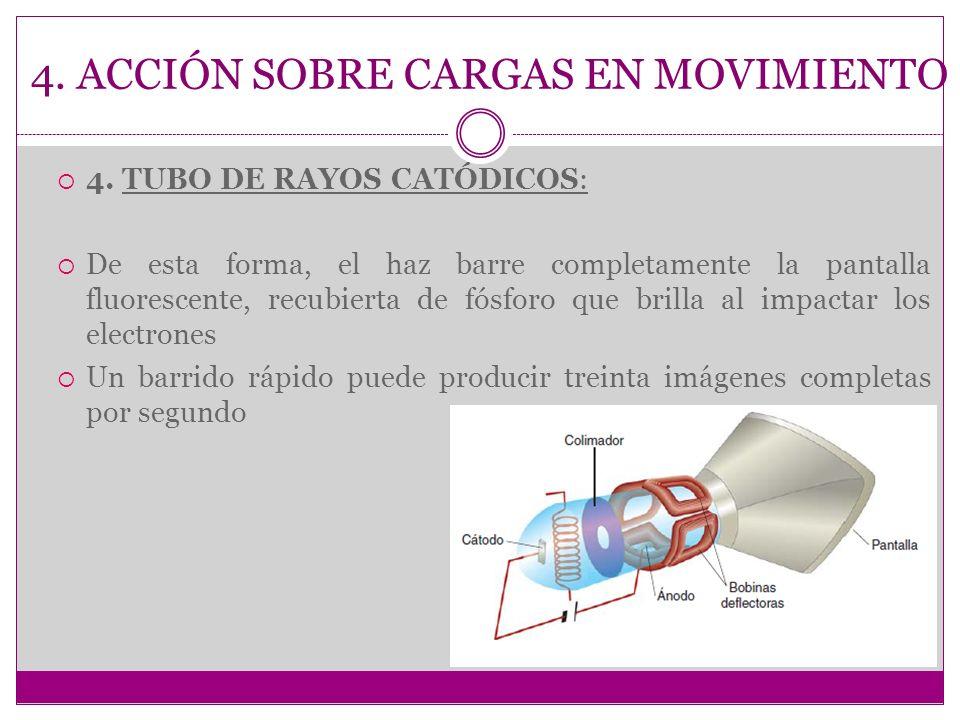 4. ACCIÓN SOBRE CARGAS EN MOVIMIENTO 4. TUBO DE RAYOS CATÓDICOS: De esta forma, el haz barre completamente la pantalla fluorescente, recubierta de fós