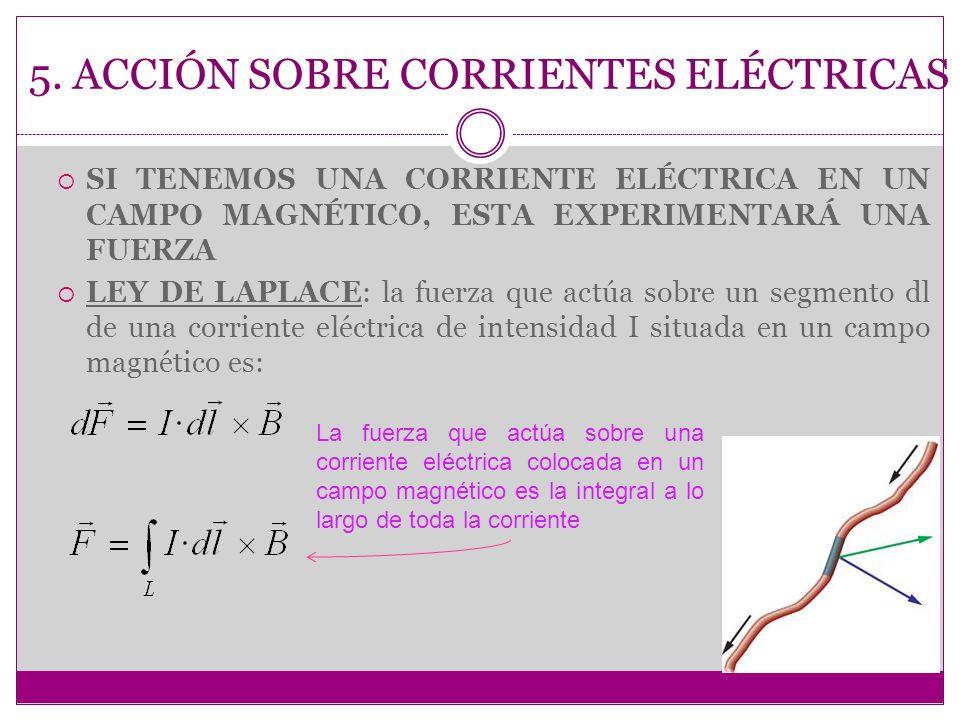 5. ACCIÓN SOBRE CORRIENTES ELÉCTRICAS SI TENEMOS UNA CORRIENTE ELÉCTRICA EN UN CAMPO MAGNÉTICO, ESTA EXPERIMENTARÁ UNA FUERZA LEY DE LAPLACE: la fuerz