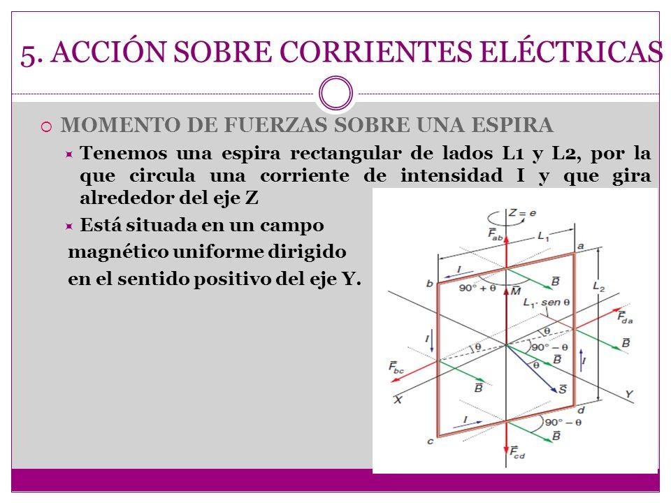 5. ACCIÓN SOBRE CORRIENTES ELÉCTRICAS MOMENTO DE FUERZAS SOBRE UNA ESPIRA Tenemos una espira rectangular de lados L1 y L2, por la que circula una corr