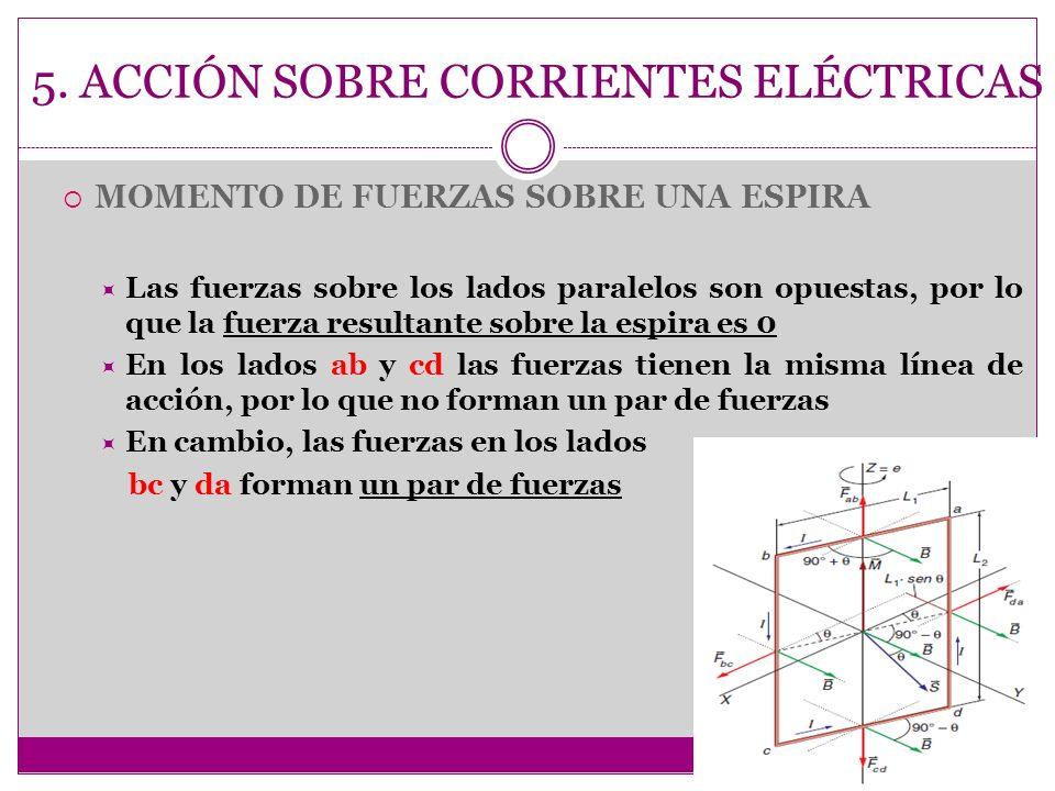 5. ACCIÓN SOBRE CORRIENTES ELÉCTRICAS MOMENTO DE FUERZAS SOBRE UNA ESPIRA Las fuerzas sobre los lados paralelos son opuestas, por lo que la fuerza res