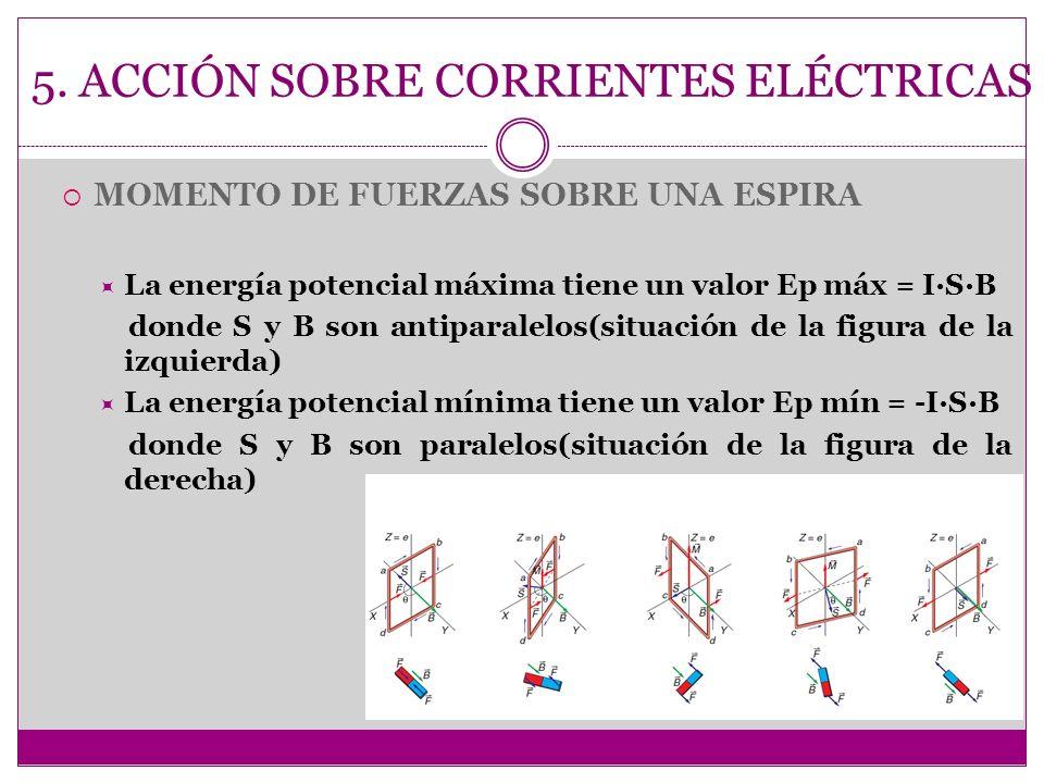 5. ACCIÓN SOBRE CORRIENTES ELÉCTRICAS MOMENTO DE FUERZAS SOBRE UNA ESPIRA La energía potencial máxima tiene un valor Ep máx = I·S·B donde S y B son an