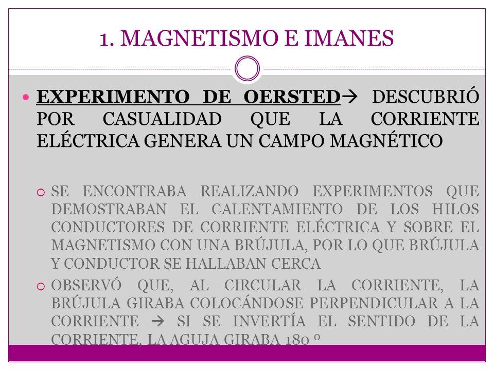 1. MAGNETISMO E IMANES EXPERIMENTO DE OERSTED DESCUBRIÓ POR CASUALIDAD QUE LA CORRIENTE ELÉCTRICA GENERA UN CAMPO MAGNÉTICO SE ENCONTRABA REALIZANDO E