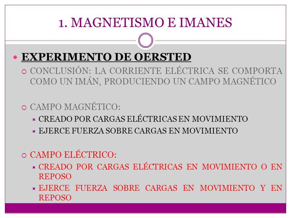 1. MAGNETISMO E IMANES EXPERIMENTO DE OERSTED CONCLUSIÓN: LA CORRIENTE ELÉCTRICA SE COMPORTA COMO UN IMÁN, PRODUCIENDO UN CAMPO MAGNÉTICO CAMPO MAGNÉT