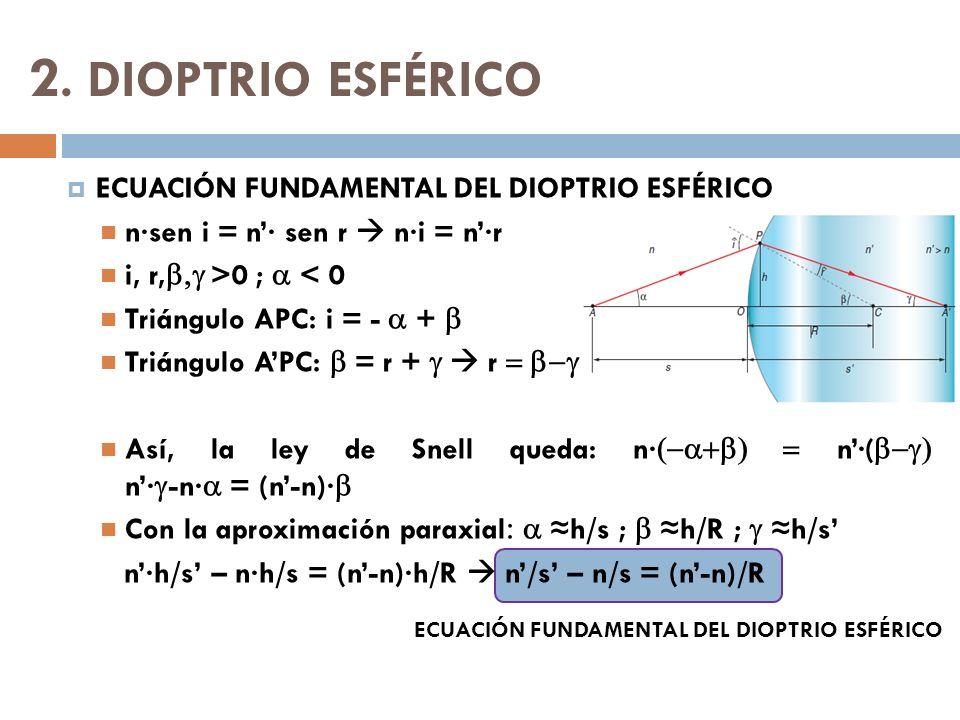 2. DIOPTRIO ESFÉRICO ECUACIÓN FUNDAMENTAL DEL DIOPTRIO ESFÉRICO n·sen i = n· sen r n·i = n·r i, r, >0 ; < 0 Triángulo APC: i = - + Triángulo APC: = r