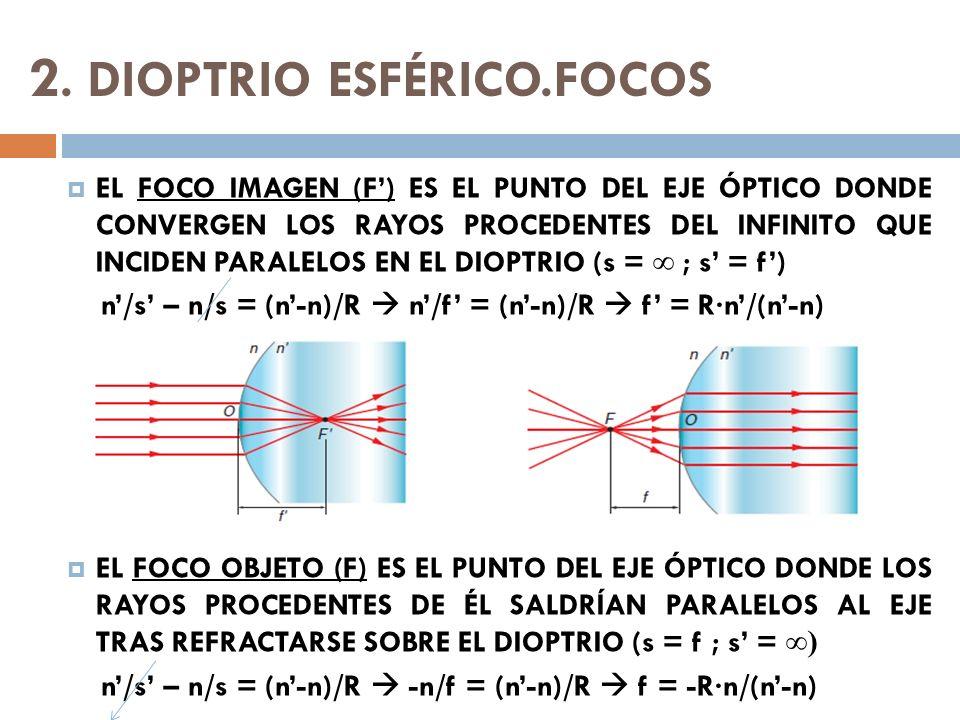 2. DIOPTRIO ESFÉRICO.FOCOS EL FOCO IMAGEN (F) ES EL PUNTO DEL EJE ÓPTICO DONDE CONVERGEN LOS RAYOS PROCEDENTES DEL INFINITO QUE INCIDEN PARALELOS EN E