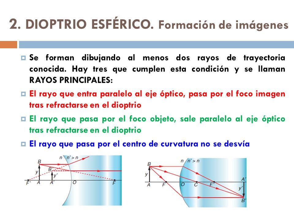 2. DIOPTRIO ESFÉRICO. Formación de imágenes Se forman dibujando al menos dos rayos de trayectoria conocida. Hay tres que cumplen esta condición y se l
