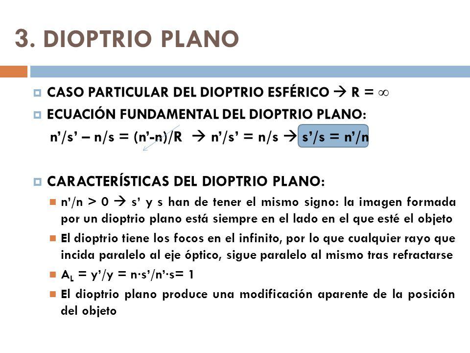 3. DIOPTRIO PLANO CASO PARTICULAR DEL DIOPTRIO ESFÉRICO R = ECUACIÓN FUNDAMENTAL DEL DIOPTRIO PLANO: n/s – n/s = (n-n)/R n/s = n/s s/s = n/n CARACTERÍ