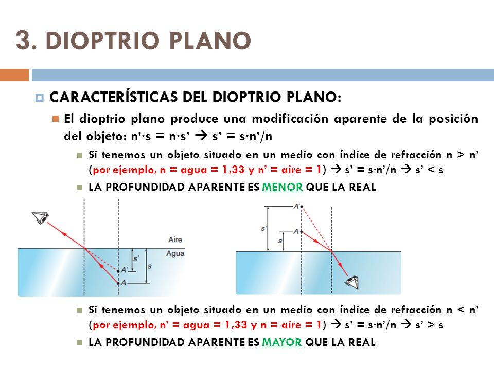 3. DIOPTRIO PLANO CARACTERÍSTICAS DEL DIOPTRIO PLANO: El dioptrio plano produce una modificación aparente de la posición del objeto: n·s = n·s s = s·n
