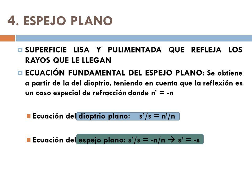 4. ESPEJO PLANO SUPERFICIE LISA Y PULIMENTADA QUE REFLEJA LOS RAYOS QUE LE LLEGAN ECUACIÓN FUNDAMENTAL DEL ESPEJO PLANO : Se obtiene a partir de la de