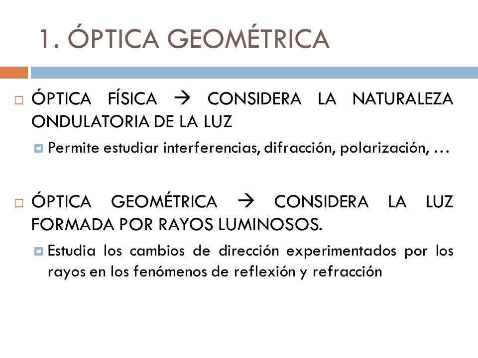 1. ÓPTICA GEOMÉTRICA ÓPTICA FÍSICA CONSIDERA LA NATURALEZA ONDULATORIA DE LA LUZ Permite estudiar interferencias, difracción, polarización, … ÓPTICA G