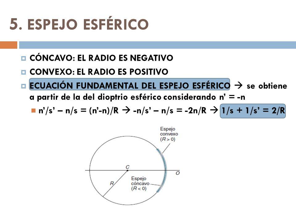 5. ESPEJO ESFÉRICO CÓNCAVO: EL RADIO ES NEGATIVO CONVEXO: EL RADIO ES POSITIVO ECUACIÓN FUNDAMENTAL DEL ESPEJO ESFÉRICO se obtiene a partir de la del