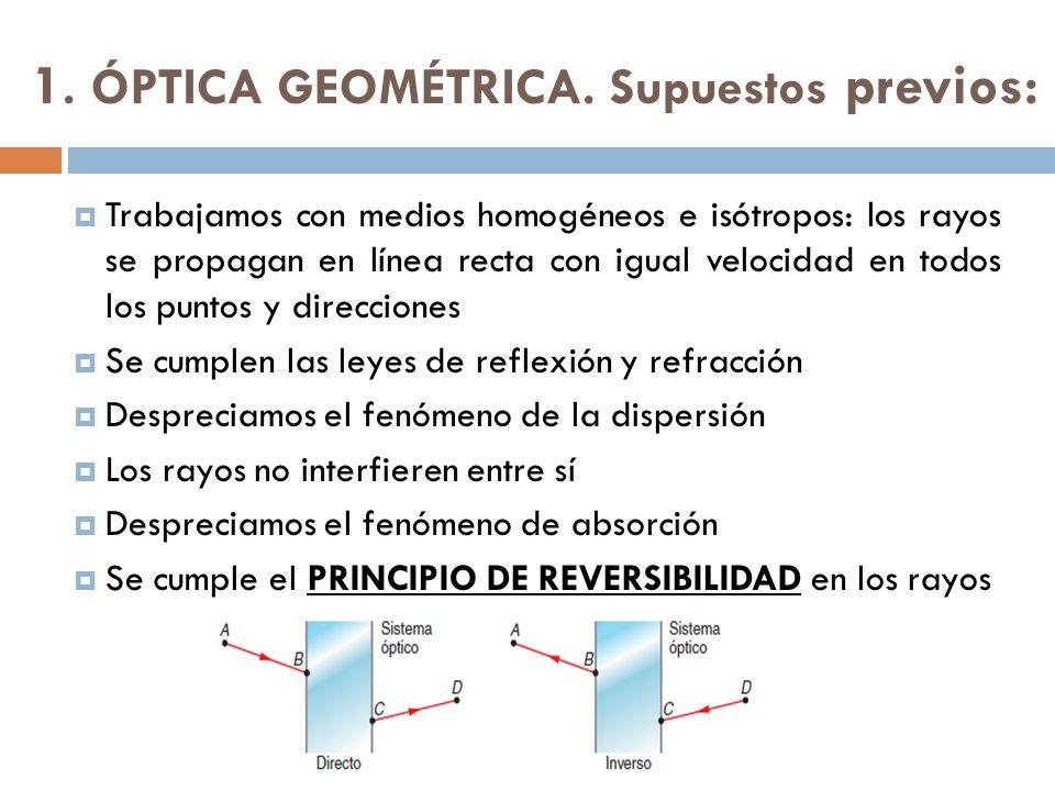 1. ÓPTICA GEOMÉTRICA. Supuestos previos: Trabajamos con medios homogéneos e isótropos: los rayos se propagan en línea recta con igual velocidad en tod