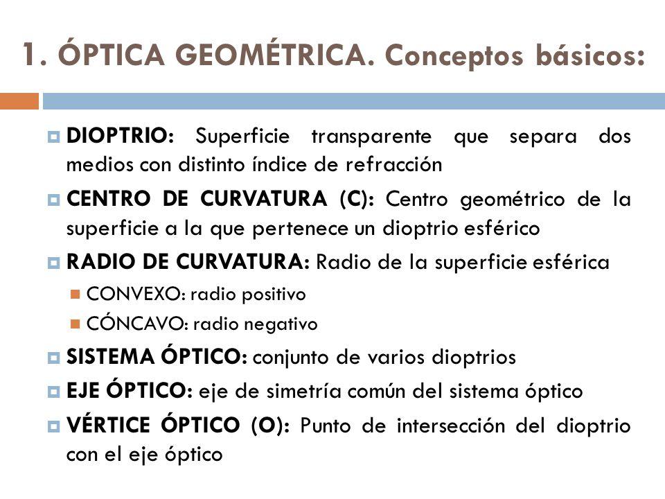 1. ÓPTICA GEOMÉTRICA. Conceptos básicos : DIOPTRIO: Superficie transparente que separa dos medios con distinto índice de refracción CENTRO DE CURVATUR