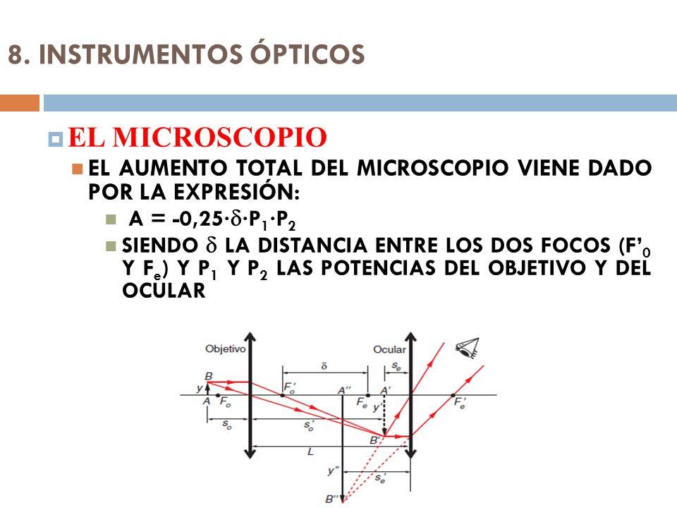 8. INSTRUMENTOS ÓPTICOS EL MICROSCOPIO EL AUMENTO TOTAL DEL MICROSCOPIO VIENE DADO POR LA EXPRESIÓN: A = -0,25· ·P 1 ·P 2 SIENDO LA DISTANCIA ENTRE LO