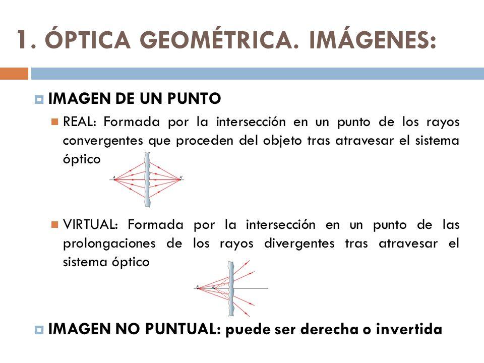 1. ÓPTICA GEOMÉTRICA. IMÁGENES : IMAGEN DE UN PUNTO REAL: Formada por la intersección en un punto de los rayos convergentes que proceden del objeto tr