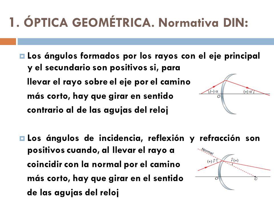 1. ÓPTICA GEOMÉTRICA. Normativa DIN : Los ángulos formados por los rayos con el eje principal y el secundario son positivos si, para llevar el rayo so