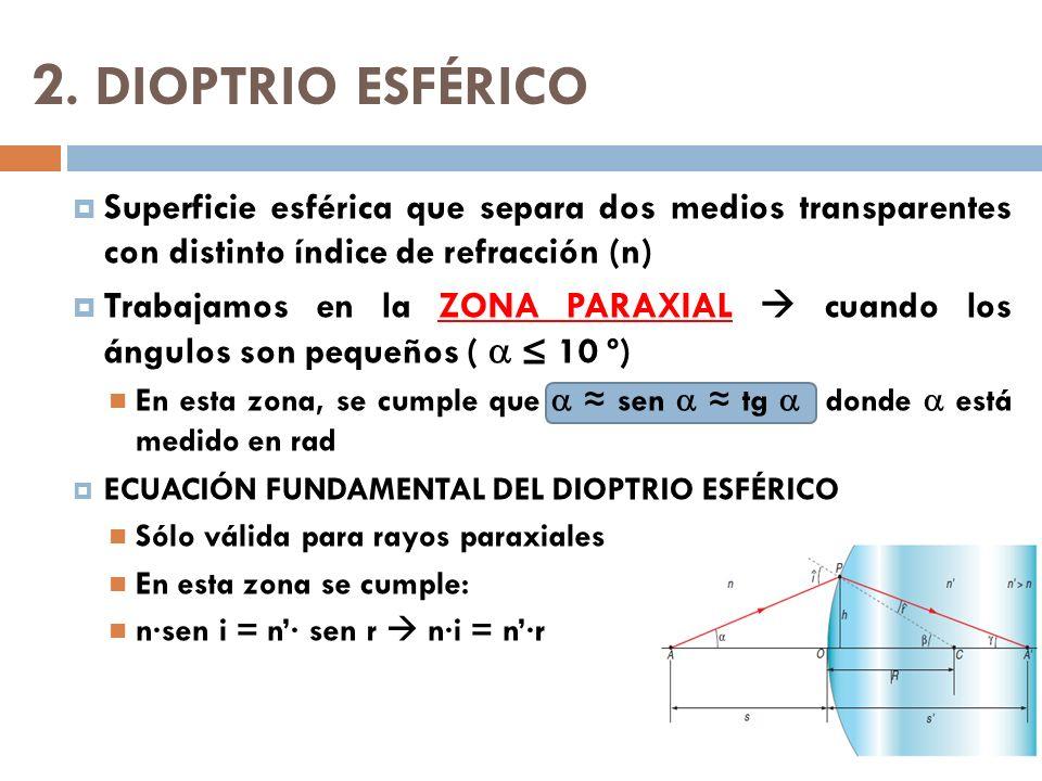 2. DIOPTRIO ESFÉRICO Superficie esférica que separa dos medios transparentes con distinto índice de refracción (n) Trabajamos en la ZONA PARAXIAL cuan