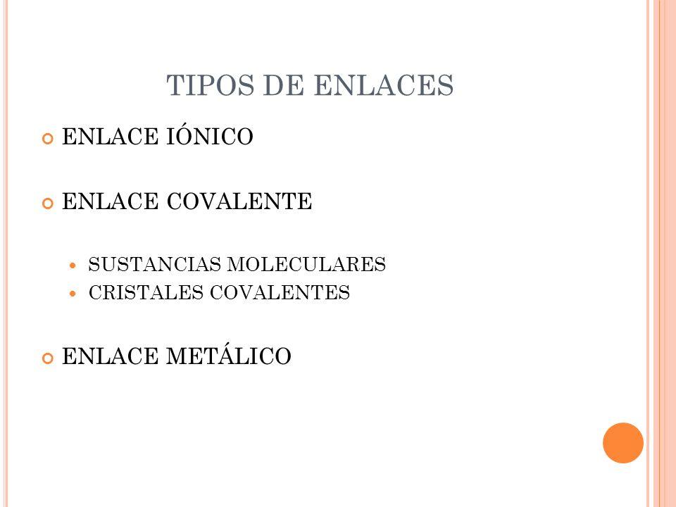 TIPOS DE ENLACES ENLACE IÓNICO ENLACE COVALENTE SUSTANCIAS MOLECULARES CRISTALES COVALENTES ENLACE METÁLICO