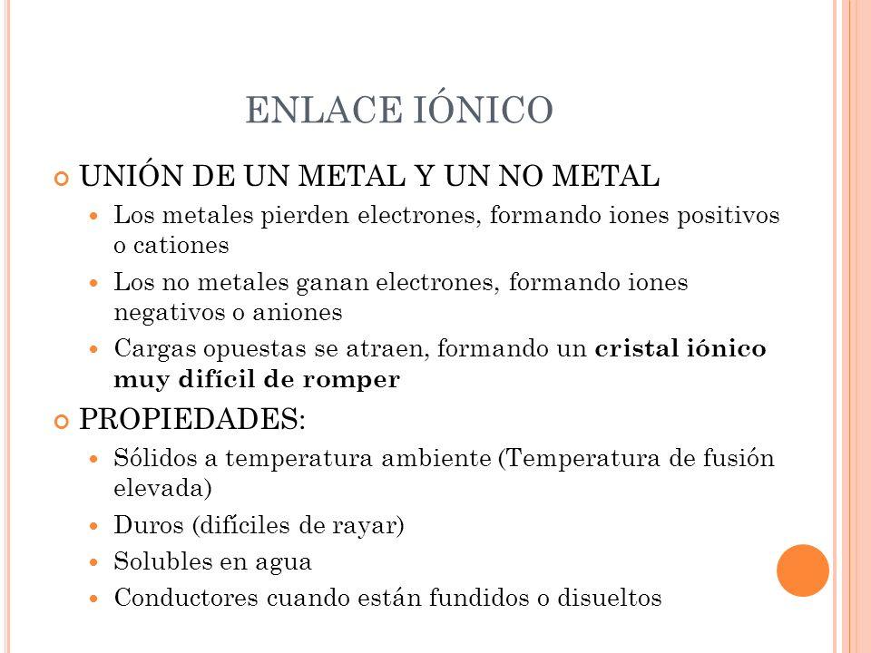 ENLACE IÓNICO UNIÓN DE UN METAL Y UN NO METAL Los metales pierden electrones, formando iones positivos o cationes Los no metales ganan electrones, for