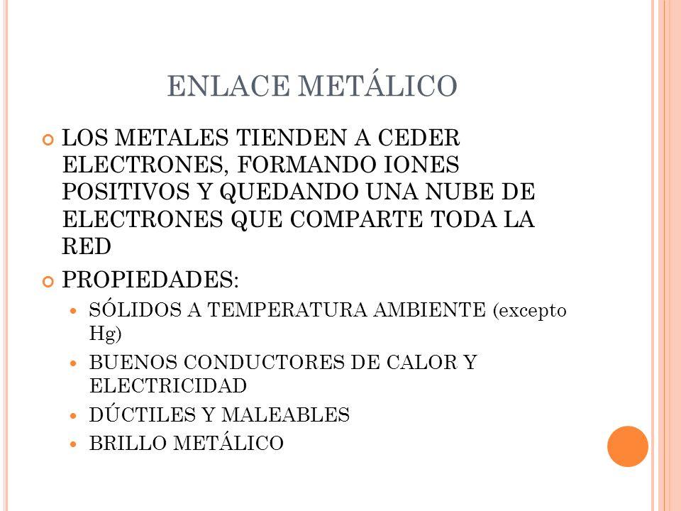 ENLACE METÁLICO LOS METALES TIENDEN A CEDER ELECTRONES, FORMANDO IONES POSITIVOS Y QUEDANDO UNA NUBE DE ELECTRONES QUE COMPARTE TODA LA RED PROPIEDADE