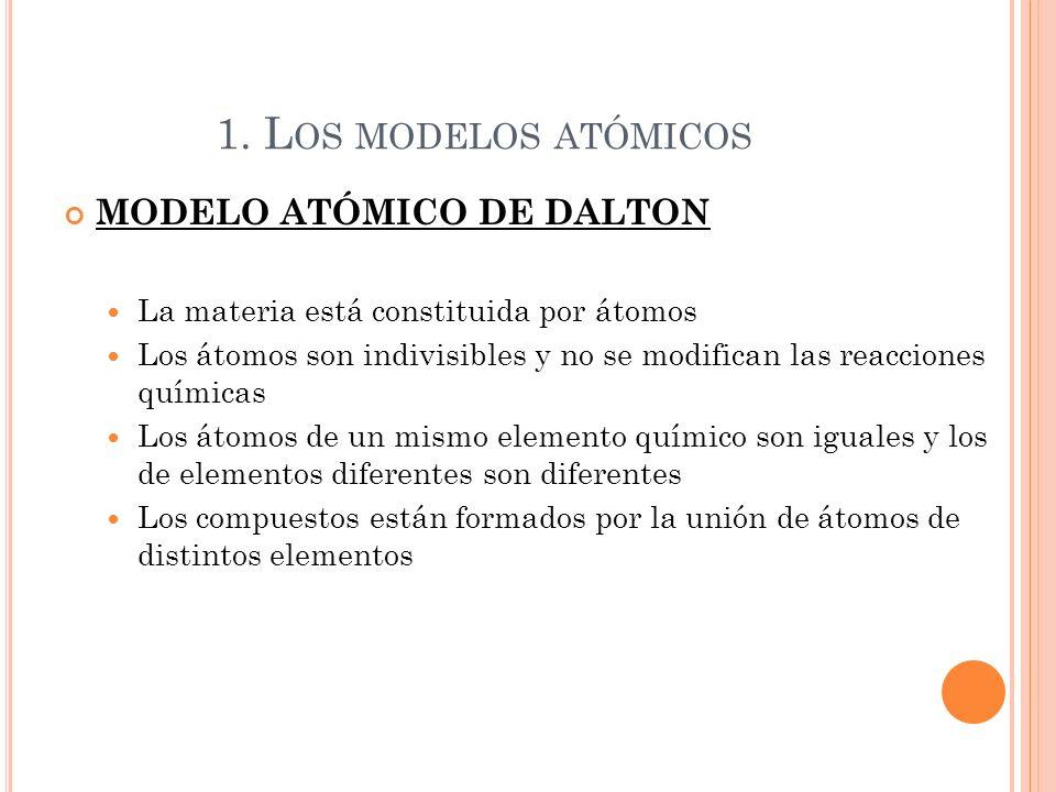 1. L OS MODELOS ATÓMICOS MODELO ATÓMICO DE DALTON La materia está constituida por átomos Los átomos son indivisibles y no se modifican las reacciones