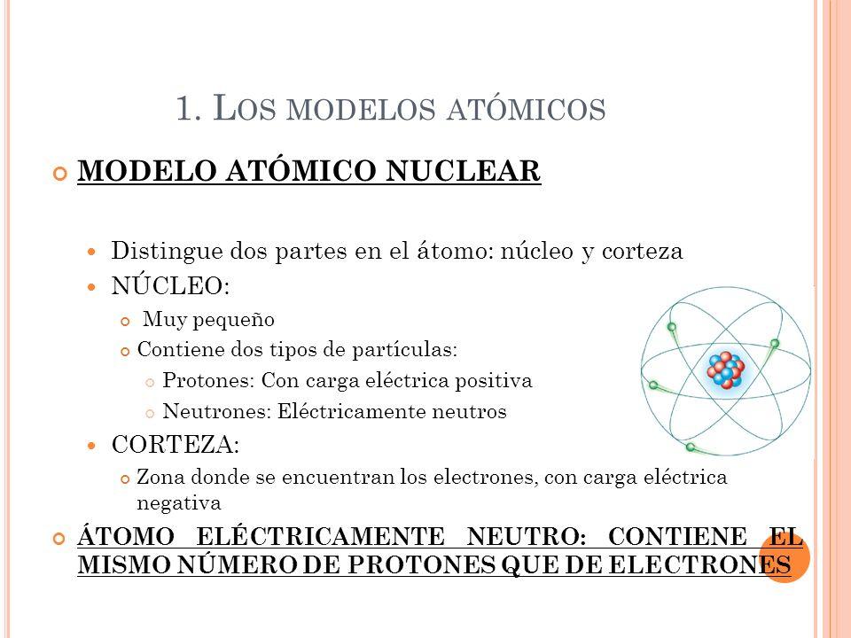 1. L OS MODELOS ATÓMICOS MODELO ATÓMICO NUCLEAR Distingue dos partes en el átomo: núcleo y corteza NÚCLEO: Muy pequeño Contiene dos tipos de partícula