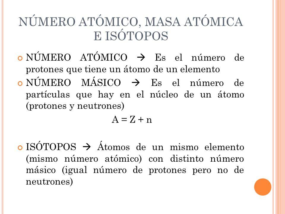 NÚMERO ATÓMICO, MASA ATÓMICA E ISÓTOPOS NÚMERO ATÓMICO Es el número de protones que tiene un átomo de un elemento NÚMERO MÁSICO Es el número de partíc