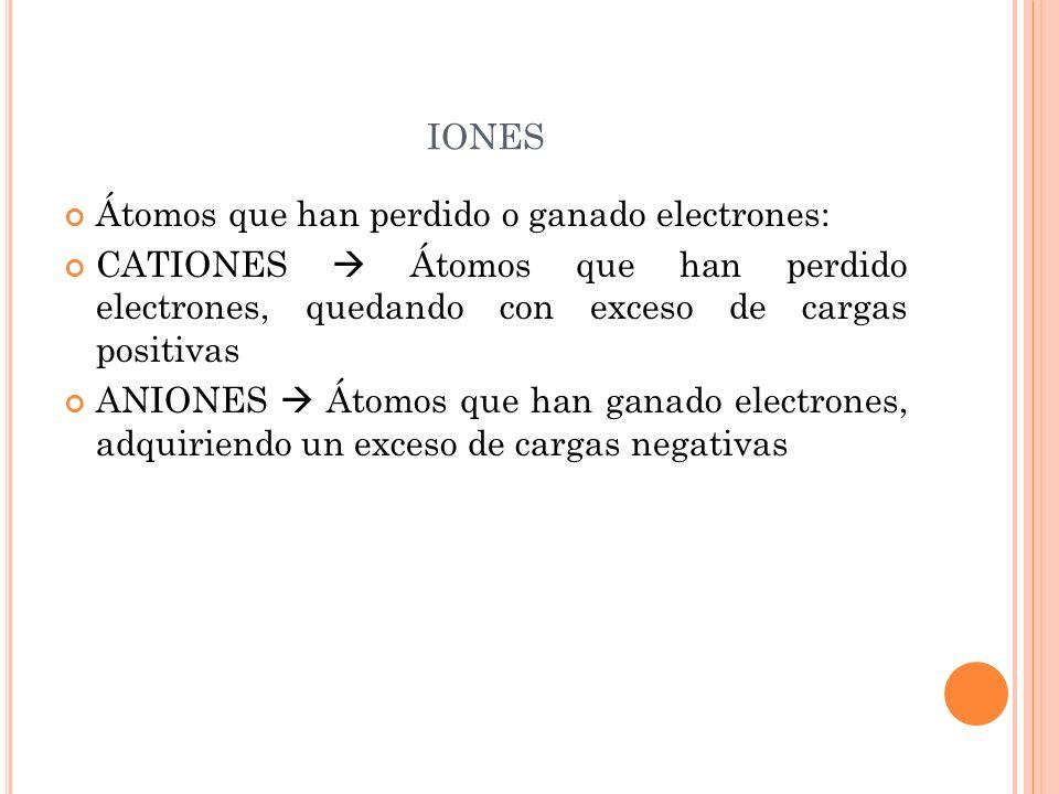 IONES Átomos que han perdido o ganado electrones: CATIONES Átomos que han perdido electrones, quedando con exceso de cargas positivas ANIONES Átomos q