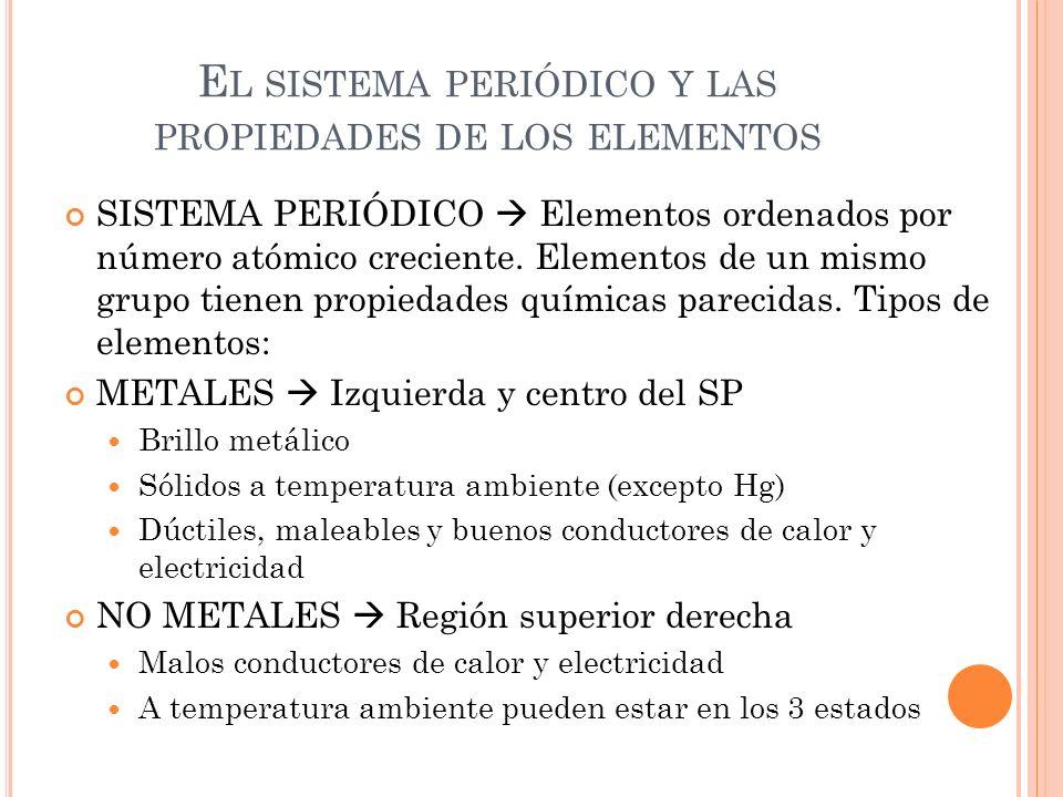 E L SISTEMA PERIÓDICO Y LAS PROPIEDADES DE LOS ELEMENTOS SISTEMA PERIÓDICO Elementos ordenados por número atómico creciente. Elementos de un mismo gru