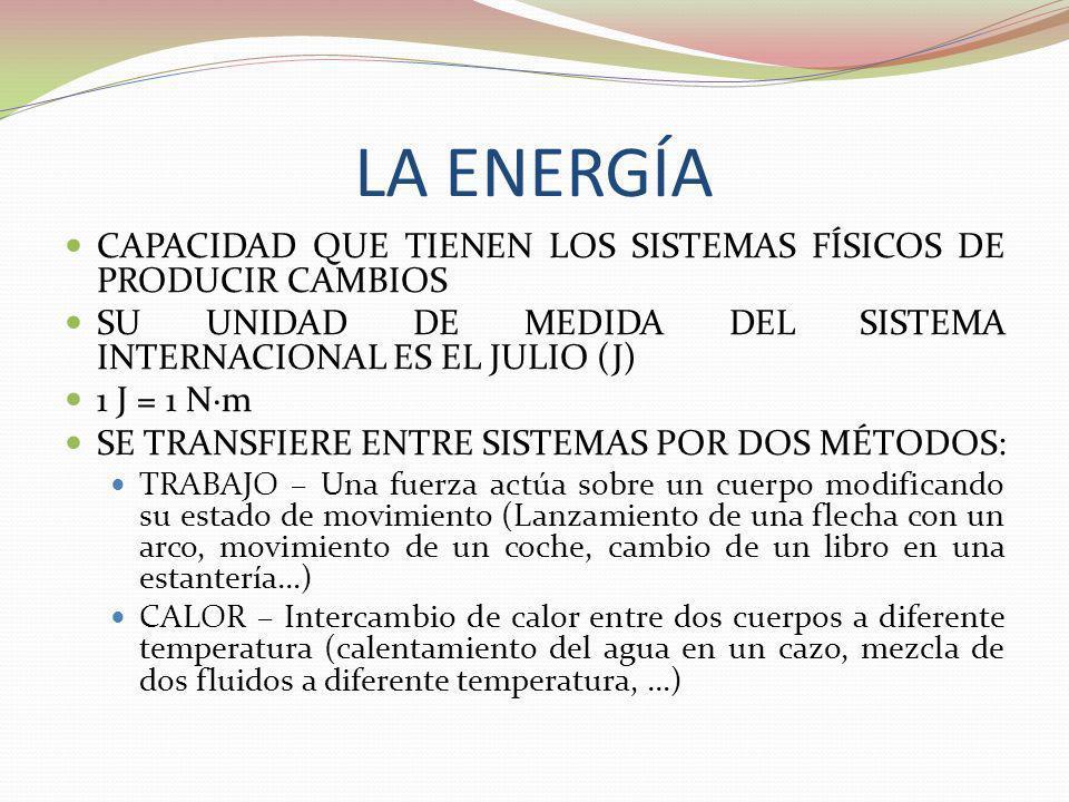 LA ENERGÍA CAPACIDAD QUE TIENEN LOS SISTEMAS FÍSICOS DE PRODUCIR CAMBIOS SU UNIDAD DE MEDIDA DEL SISTEMA INTERNACIONAL ES EL JULIO (J) 1 J = 1 N·m SE