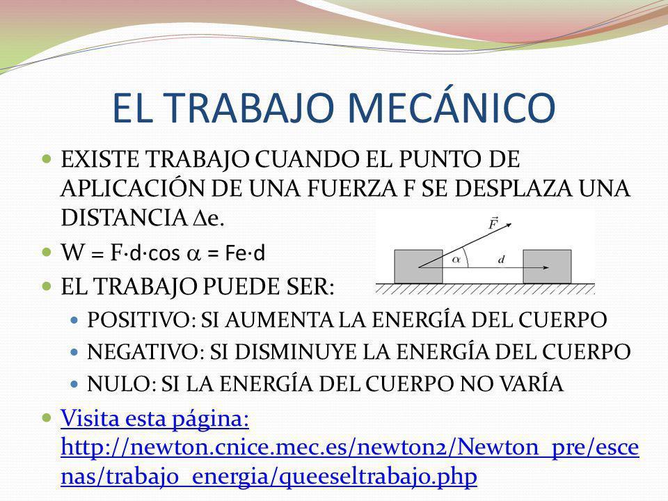 EL TRABAJO MECÁNICO EXISTE TRABAJO CUANDO EL PUNTO DE APLICACIÓN DE UNA FUERZA F SE DESPLAZA UNA DISTANCIA e. W = F·d·cos = Fe·d EL TRABAJO PUEDE SER: