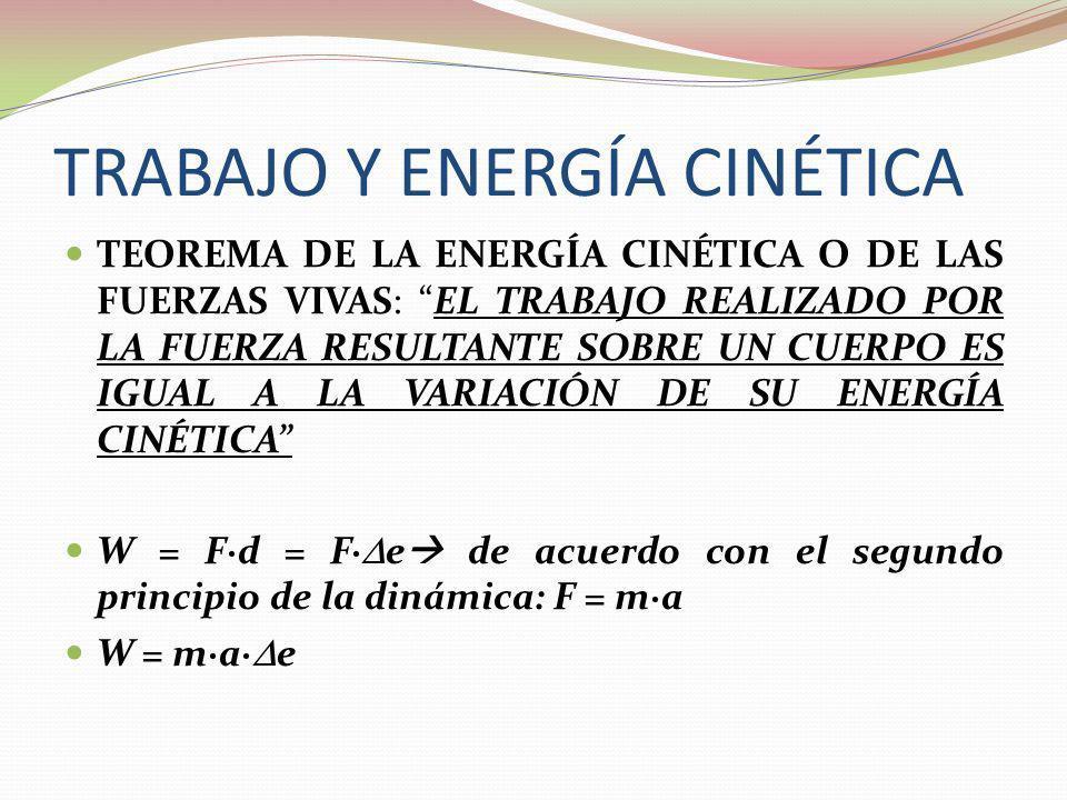 TRABAJO Y ENERGÍA CINÉTICA TEOREMA DE LA ENERGÍA CINÉTICA O DE LAS FUERZAS VIVAS: EL TRABAJO REALIZADO POR LA FUERZA RESULTANTE SOBRE UN CUERPO ES IGU