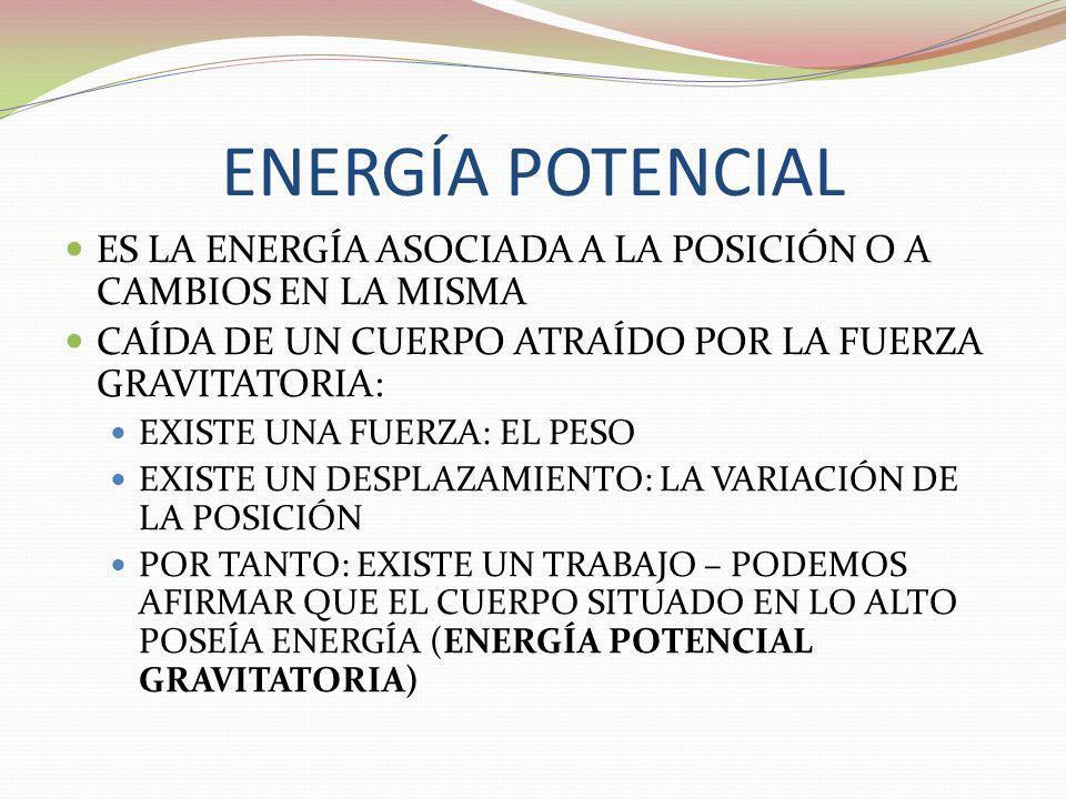 ENERGÍA POTENCIAL ES LA ENERGÍA ASOCIADA A LA POSICIÓN O A CAMBIOS EN LA MISMA CAÍDA DE UN CUERPO ATRAÍDO POR LA FUERZA GRAVITATORIA: EXISTE UNA FUERZ